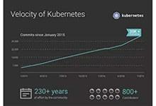 如何在Kubernetes(k8s)中暴露服务访问_Kubernetes中文社区