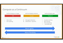Kubernetes : An open container scheduling framework | 视频_Kubernetes中文社区