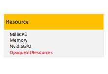 Kubernetes1.5新特性:自定义资源类型_Kubernetes中文社区