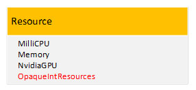 Kubernetes1.5新特性:自定义资源类型