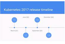 看Kubernetes 1.5之后如何称霸容器编排管理界_Kubernetes中文社区