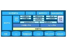 魅族容器云平台基于Kubernetes自动化运维实践_Kubernetes中文社区