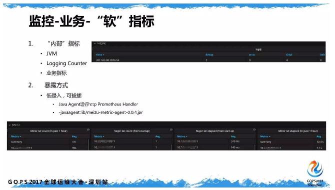 魅族容器云平台基于Kubernetes自动化运维实践