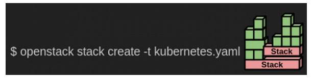 OpenStack与Kubernetes融合架构下的优化实践