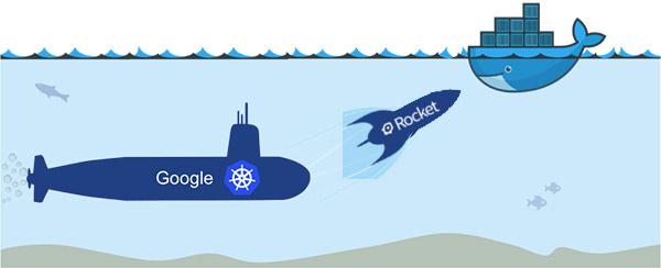 CoreOS VS Docker容器大战,之容器引擎