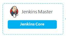 微软推Jenkins版的Azure容器服务插件,加速k8s及Azure容器服务部署_Kubernetes中文社区