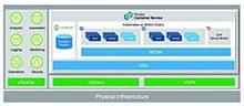 剖析容器PaaS平台 - VMware力推Pivotal容器服务,整合Kubernetes与IaaS通吃所有云_Kubernetes中文社区