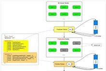 Kubernetes 1.8 kube-scheduler的源码分析_Kubernetes中文社区