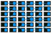 Kubernetes的service mesh - 第五部分:DogFood环境,Ingress和Edge路由_Kubernetes中文社区