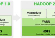 Hadoop 运行在 Kubernetes平台实践_Kubernetes中文社区