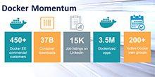Docker化应用有多少?5年350万个,2018年Docker使用率出炉_Kubernetes中文社区