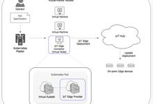 微软开始试用Kubernetes管理Azure IoT Edge应用_Kubernetes中文社区