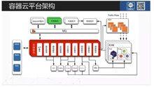 Kubernetes 在网易云中的落地优化实践_Kubernetes中文社区