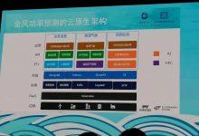 KubeCon 中国首秀|全面解读 7 大 Keynote 带你看穿 Kubernetes 新时代_Kubernetes中文社区