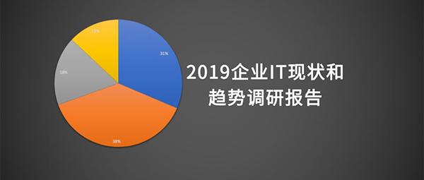 2019企业IT现状和趋势调研报告:70.7%的企业有云原生相关计划_Kubernetes中文社区