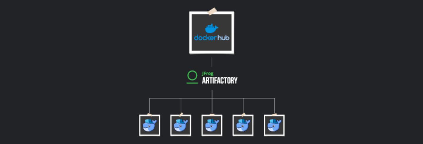 绕开Docker Hub下载限制:JFrog Artifactory_Kubernetes中文社区
